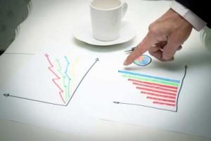 Analyze Web Skills